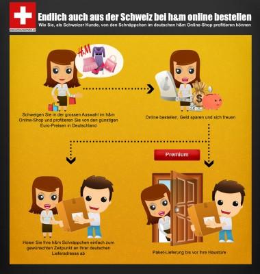 Infografik bonprix.ch und die deutsche Lieferadresse