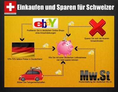 Info-Grafik mit ebay.ch Logo